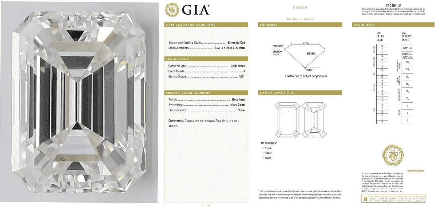 2 Carat Emerald Cut Diamond
