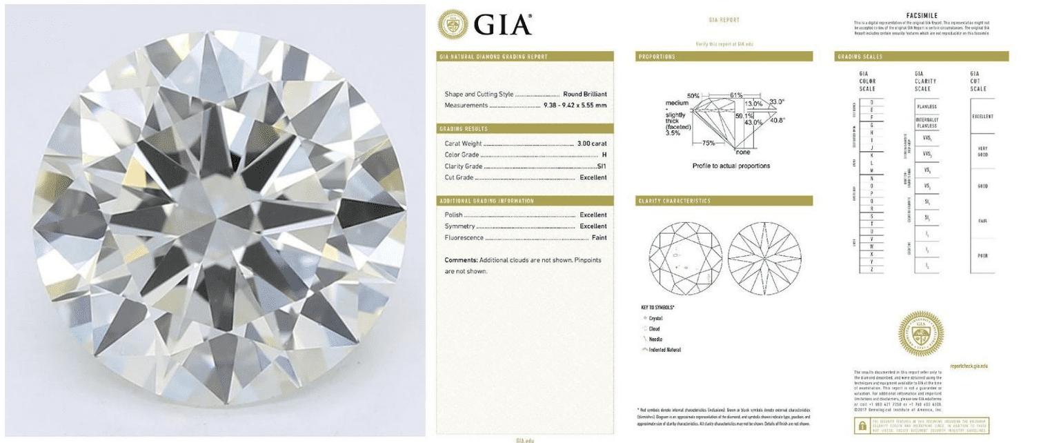 3 Carat Round Brilliant Cut Diamond